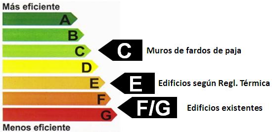 Fardos-de-paja-Clase-C