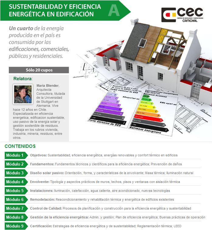 Curso CEC 2013