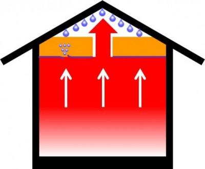 techo frio riesgos