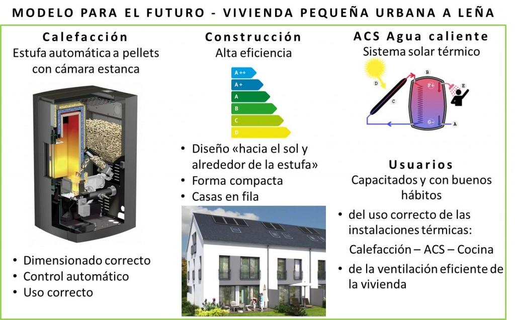 vivienda pequeña urbana